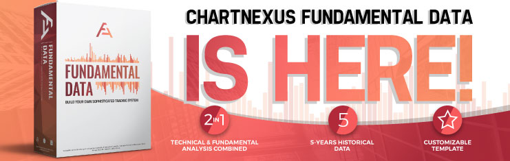 ChartNexus - Your personal software for Technical Analysis
